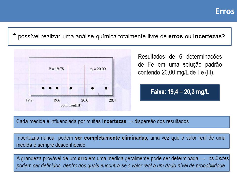 Erros É possível realizar uma análise química totalmente livre de erros ou incertezas