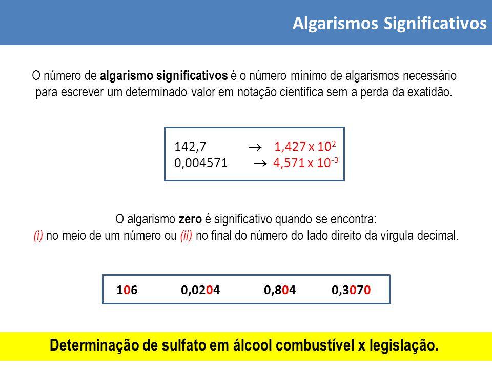 Determinação de sulfato em álcool combustível x legislação.