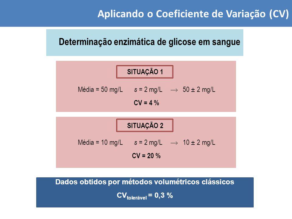 Dados obtidos por métodos volumétricos clássicos