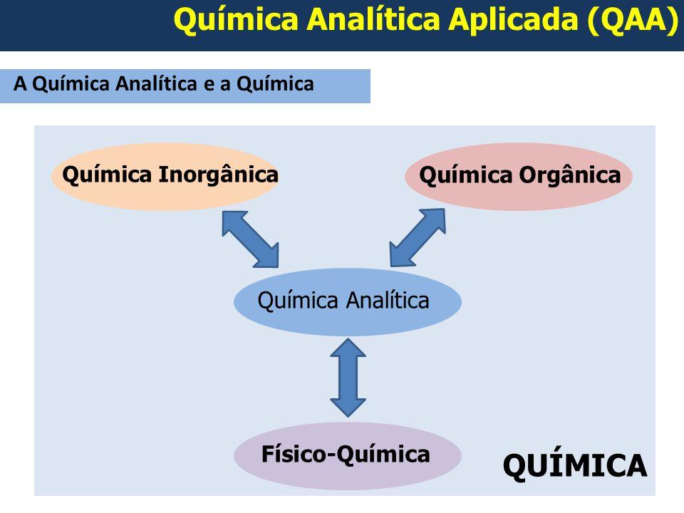 Química Analítica Aplicada (QAA) A Química Analítica e a Química