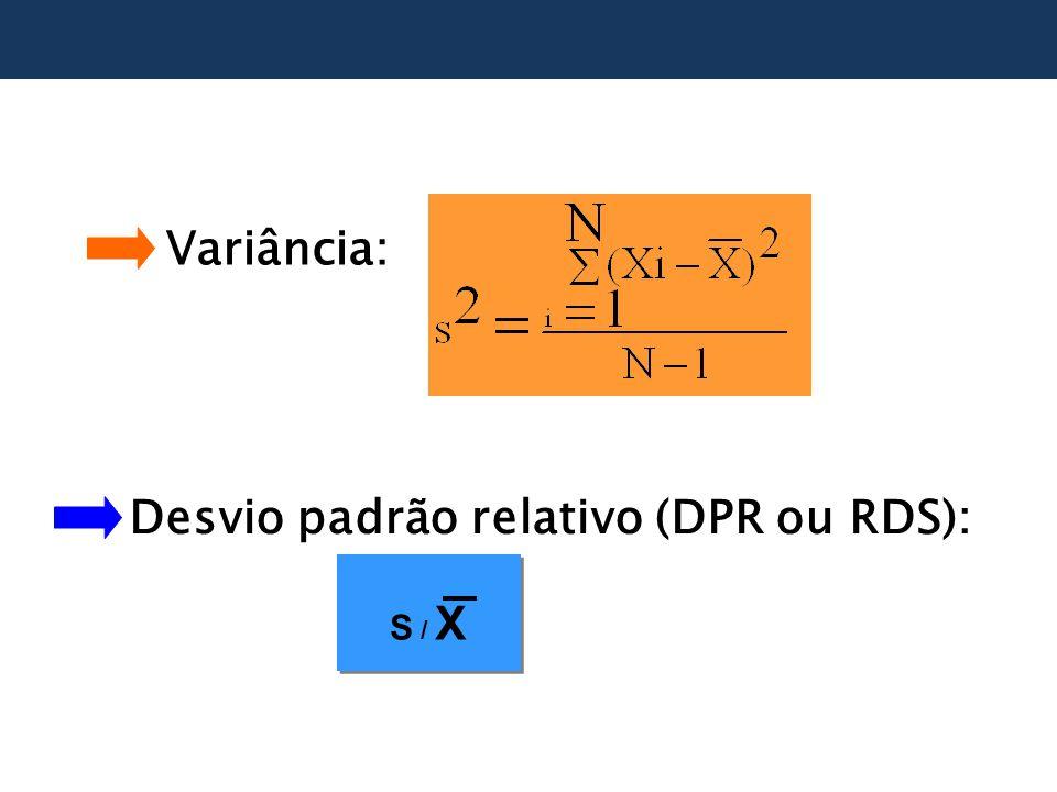 Desvio padrão relativo (DPR ou RDS):