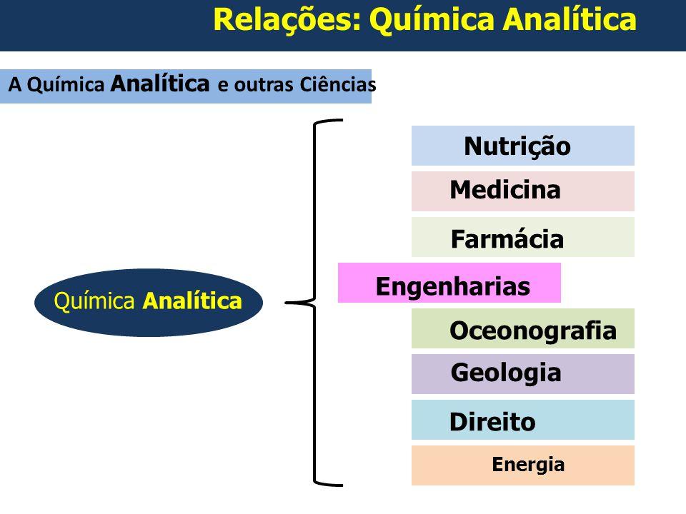 Relações: Química Analítica A Química Analítica e outras Ciências