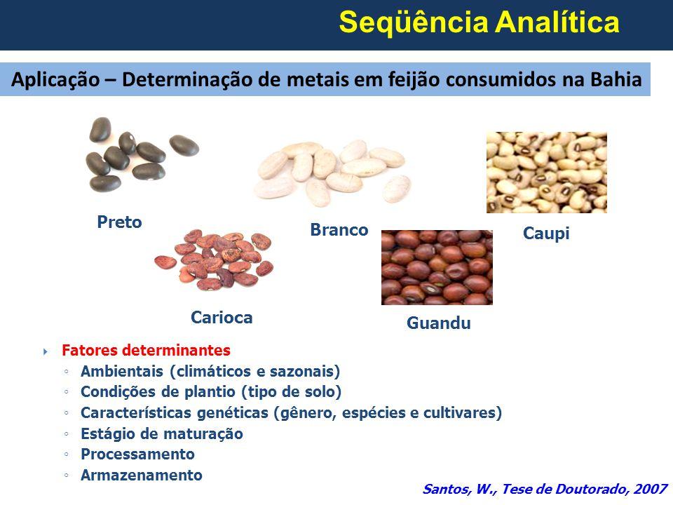 Seqüência Analítica Aplicação – Determinação de metais em feijão consumidos na Bahia. Preto. Branco.