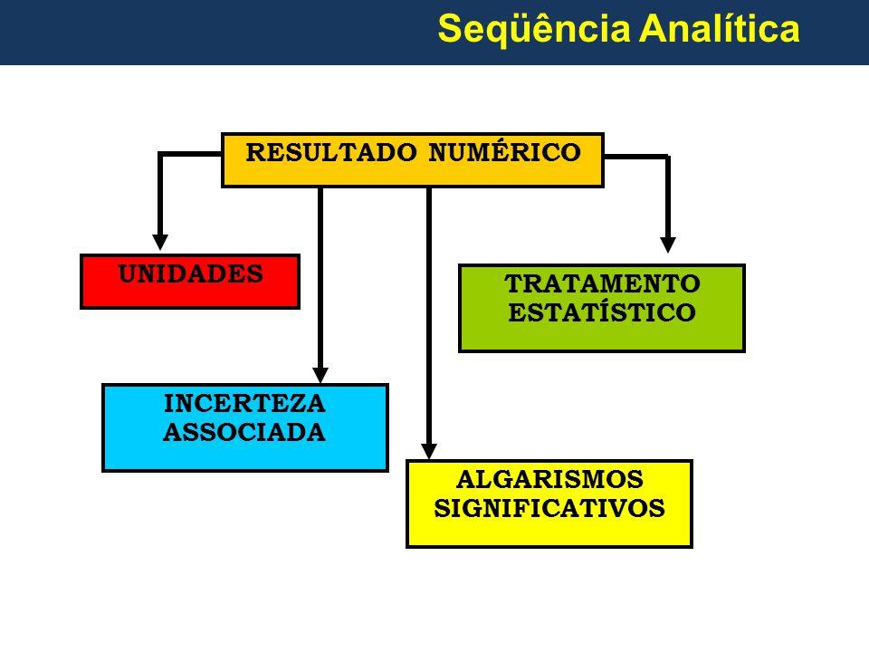 TRATAMENTO ESTATÍSTICO ALGARISMOS SIGNIFICATIVOS