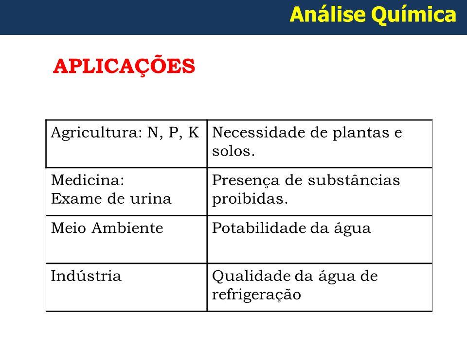 Análise Química APLICAÇÕES Agricultura: N, P, K