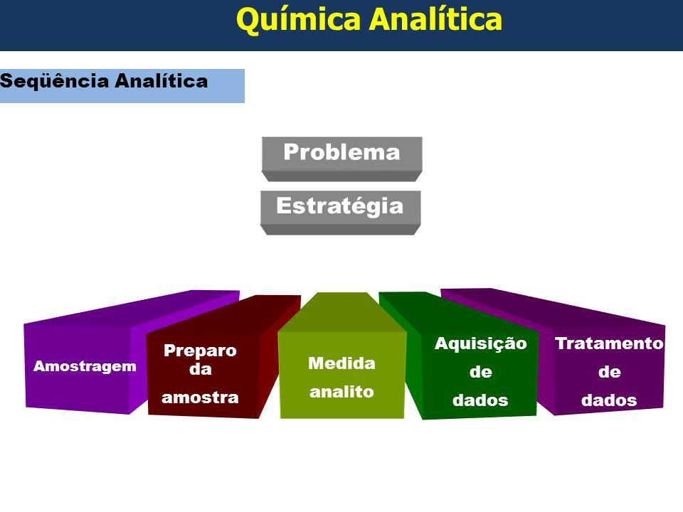 Química Analítica Problema Estratégia Seqüência Analítica Preparo da