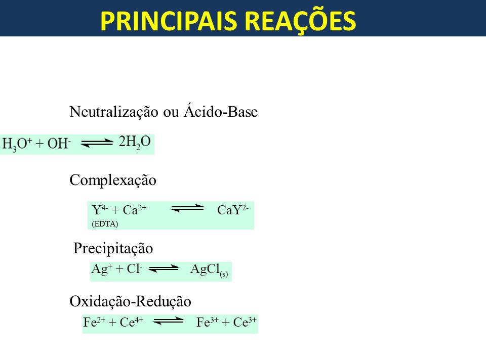 PRINCIPAIS REAÇÕES Neutralização ou Ácido-Base Complexação