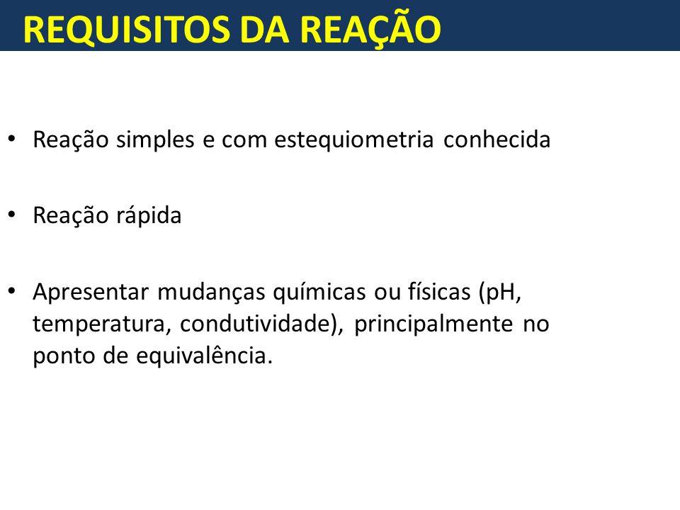 REQUISITOS DA REAÇÃO Reação simples e com estequiometria conhecida