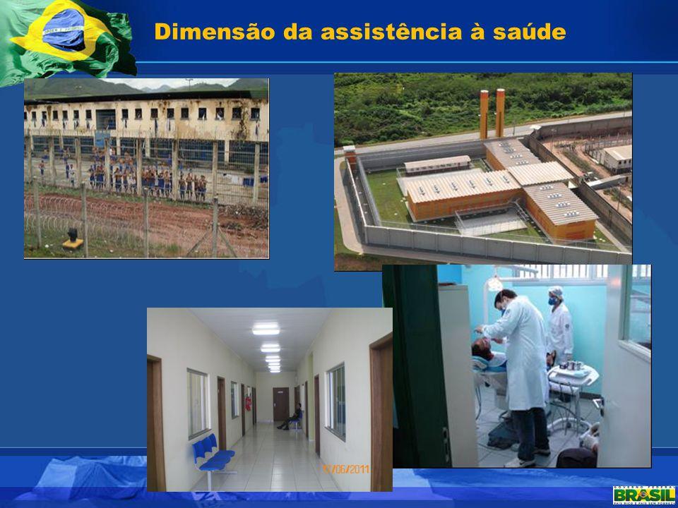 Dimensão da assistência à saúde