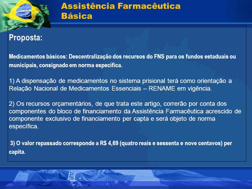 Proposta: Assistência Farmacêutica Básica