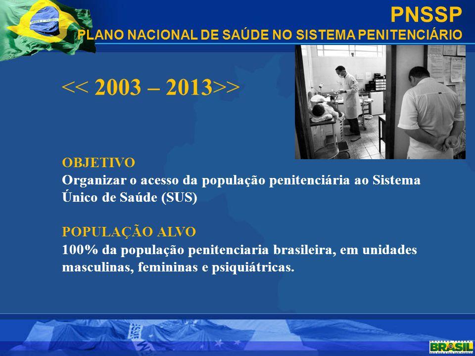PNSSP PLANO NACIONAL DE SAÚDE NO SISTEMA PENITENCIÁRIO