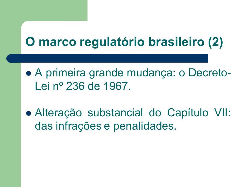 O marco regulatório brasileiro (2)