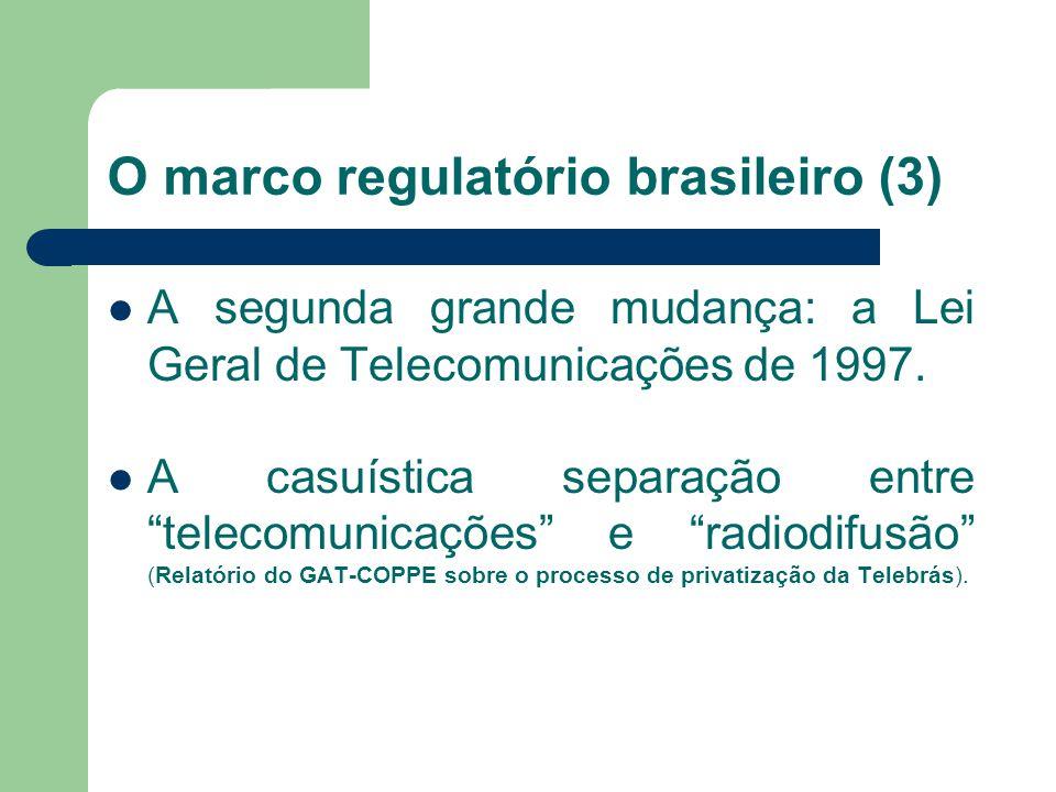O marco regulatório brasileiro (3)