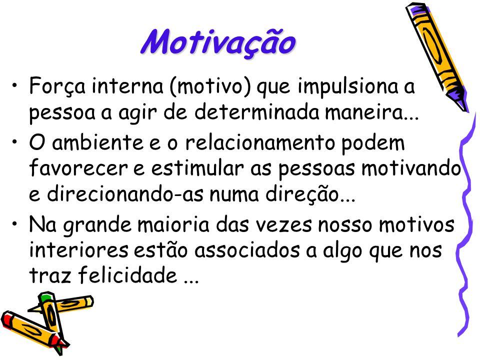 Motivação Força interna (motivo) que impulsiona a pessoa a agir de determinada maneira...