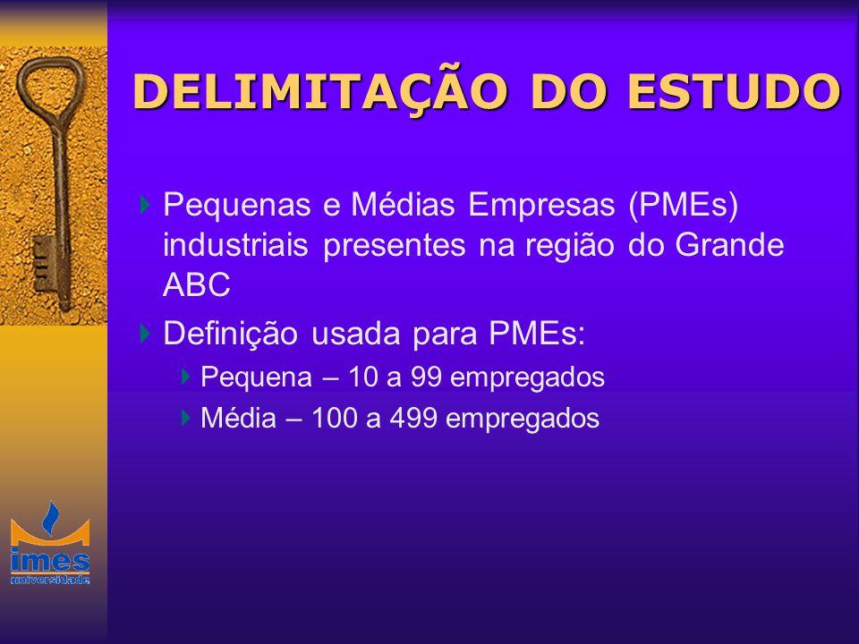 DELIMITAÇÃO DO ESTUDO Pequenas e Médias Empresas (PMEs) industriais presentes na região do Grande ABC.