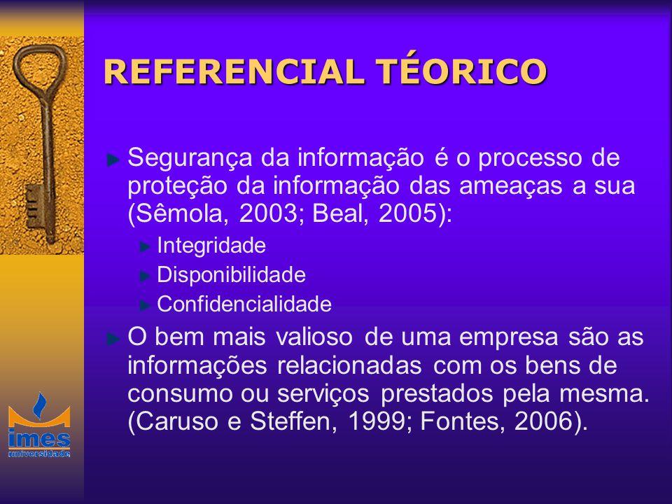 REFERENCIAL TÉORICO Segurança da informação é o processo de proteção da informação das ameaças a sua (Sêmola, 2003; Beal, 2005):