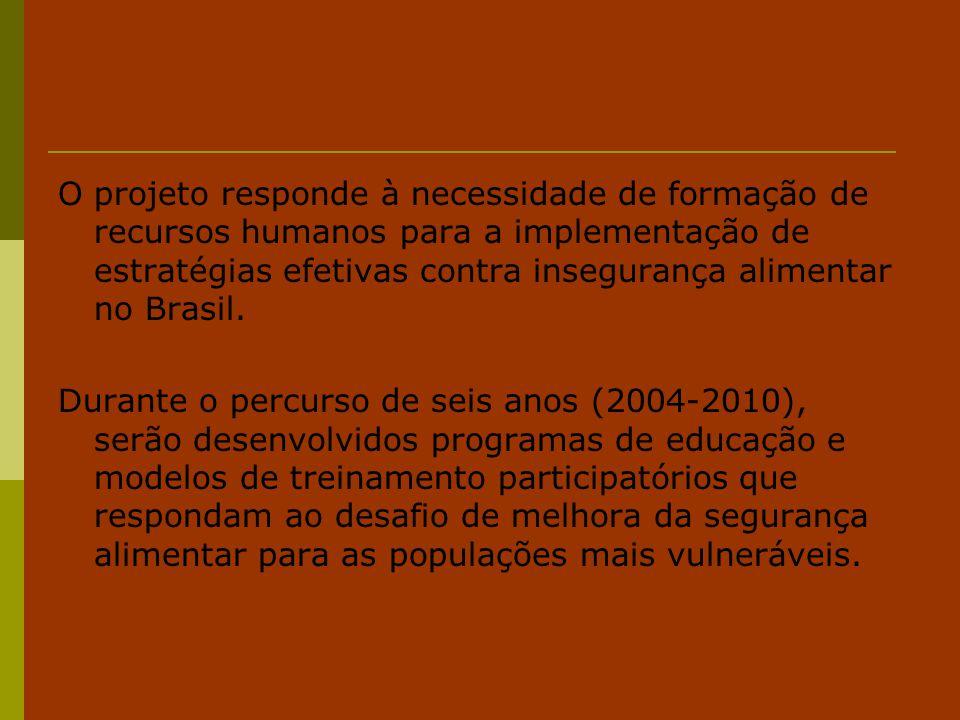 O projeto responde à necessidade de formação de recursos humanos para a implementação de estratégias efetivas contra insegurança alimentar no Brasil.