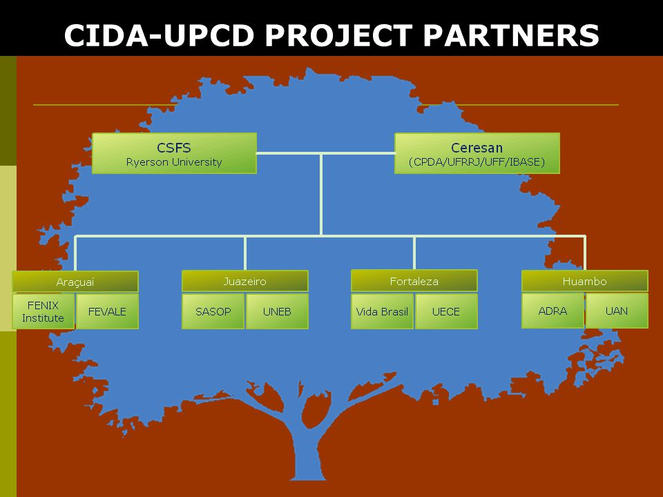 CIDA-UPCD PROJECT PARTNERS