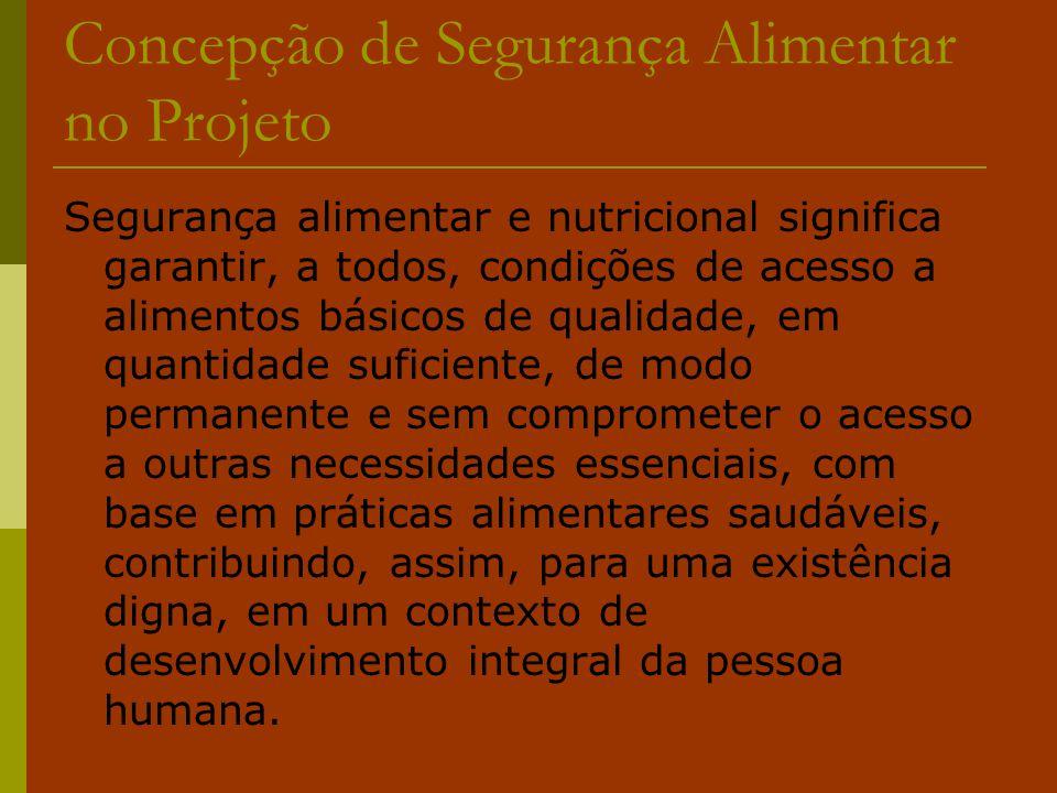 Concepção de Segurança Alimentar no Projeto