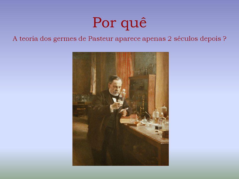 Por quê A teoria dos germes de Pasteur aparece apenas 2 séculos depois
