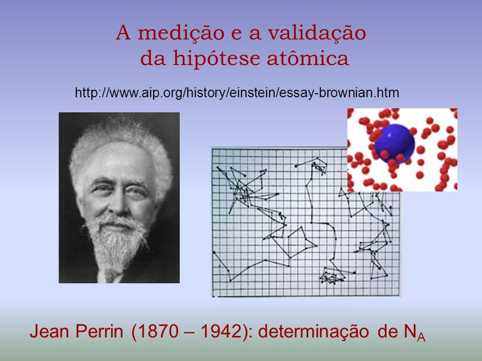 A medição e a validação da hipótese atômica