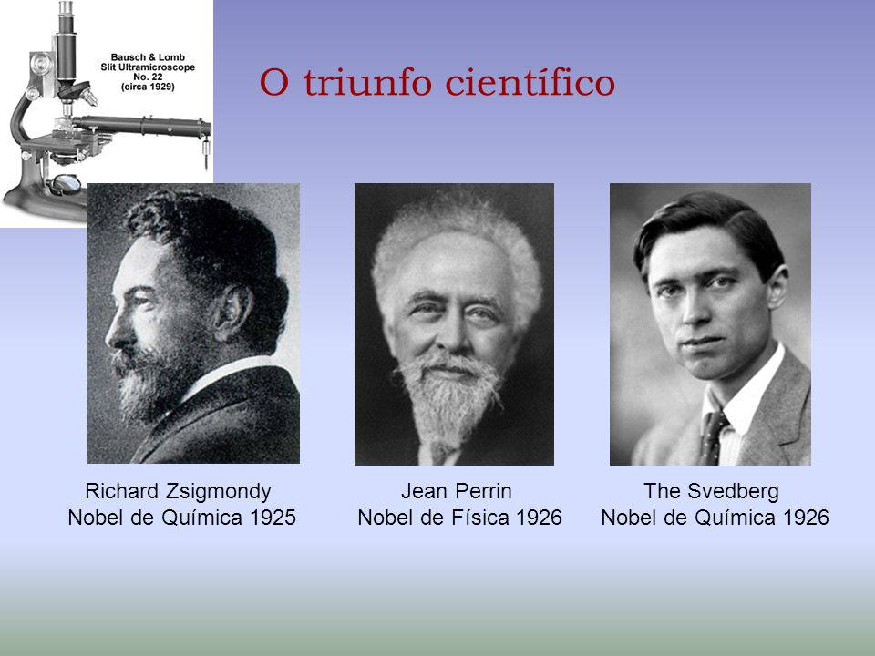 O triunfo científico Richard Zsigmondy Nobel de Química 1925