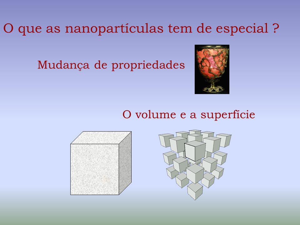 O que as nanopartículas tem de especial