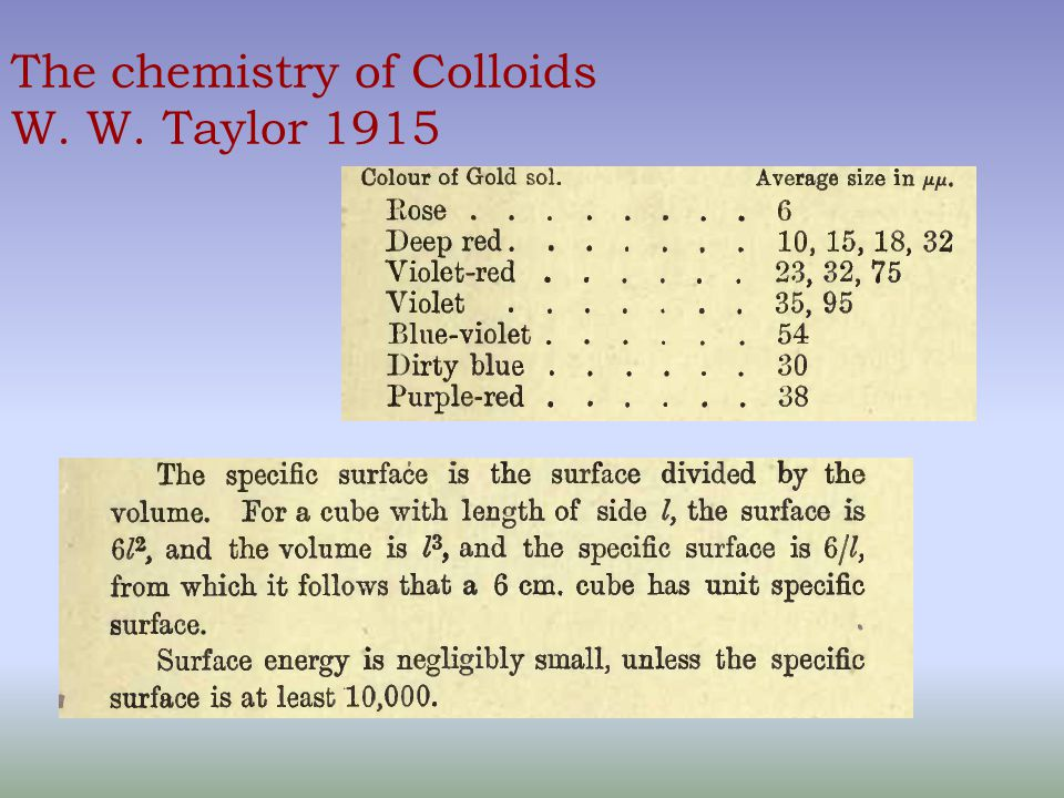 The chemistry of Colloids W. W. Taylor 1915