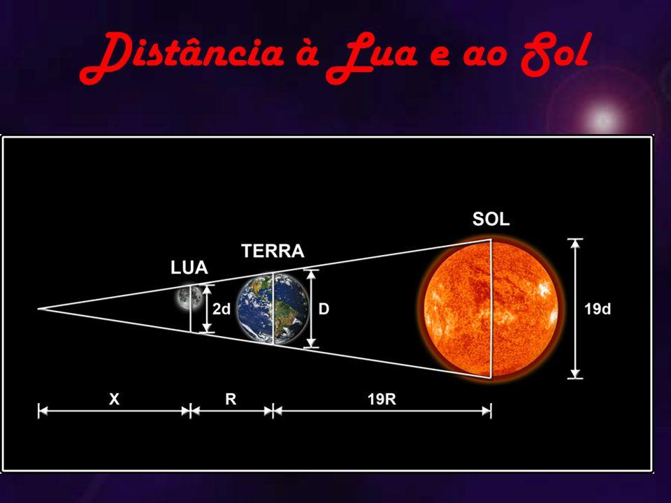 Distância à Lua e ao Sol