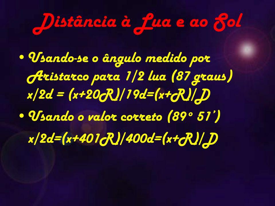 Distância à Lua e ao Sol Usando-se o ângulo medido por Aristarco para 1/2 lua (87 graus) x/2d = (x+20R)/19d=(x+R)/D.