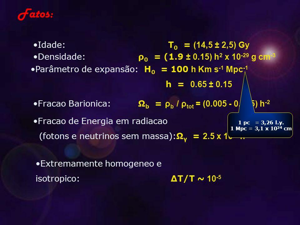 Fatos: Idade: T0 = (14,5 ± 2,5) Gy. Densidade: ρ0 = (1.9 ± 0.15) h2 x 10-29 g cm-3.