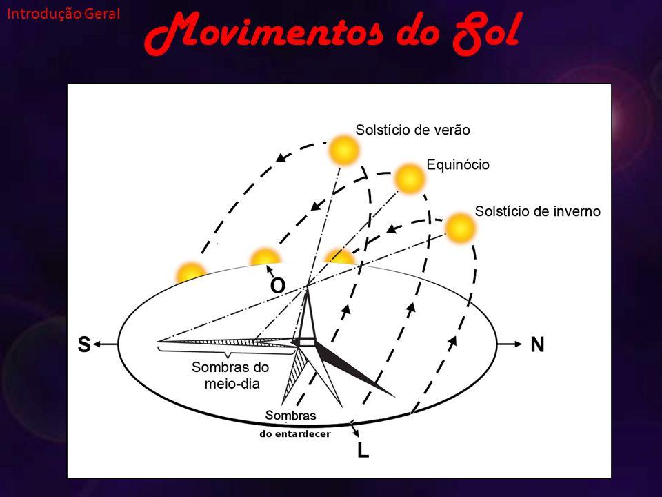 Movimentos do Sol Introdução Geral