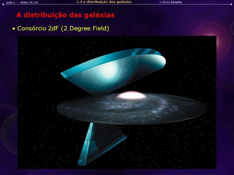 A distribuição das galáxias