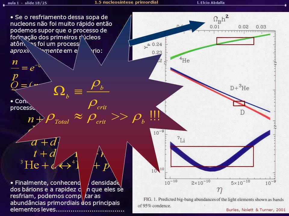 Conhecemos as amplitudes para os processos: