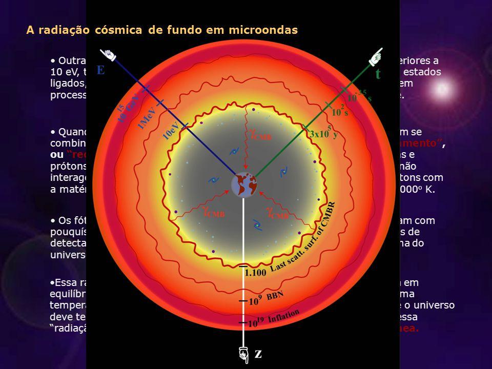 A radiação cósmica de fundo em microondas