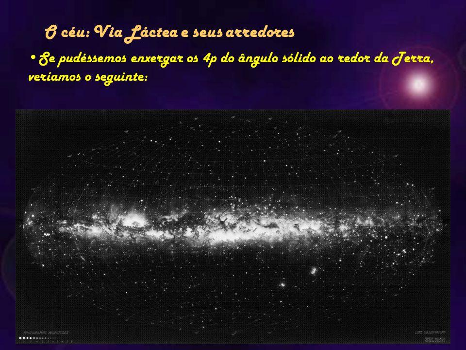 O céu: Via Láctea e seus arredores