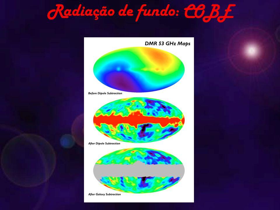 Radiação de fundo: COBE