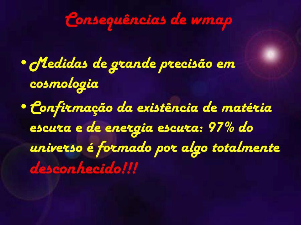 Consequências de wmap Medidas de grande precisão em cosmologia