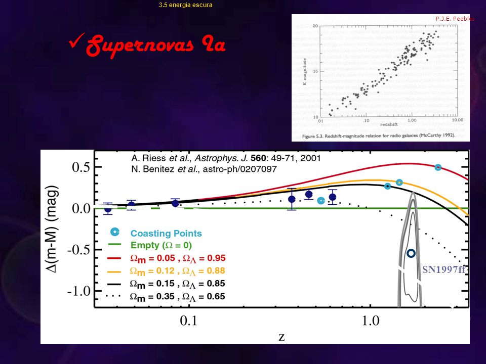 3.5 energia escura P.J.E. Peebles Supernovas Ia SN1997ff Wm=1, WL=0