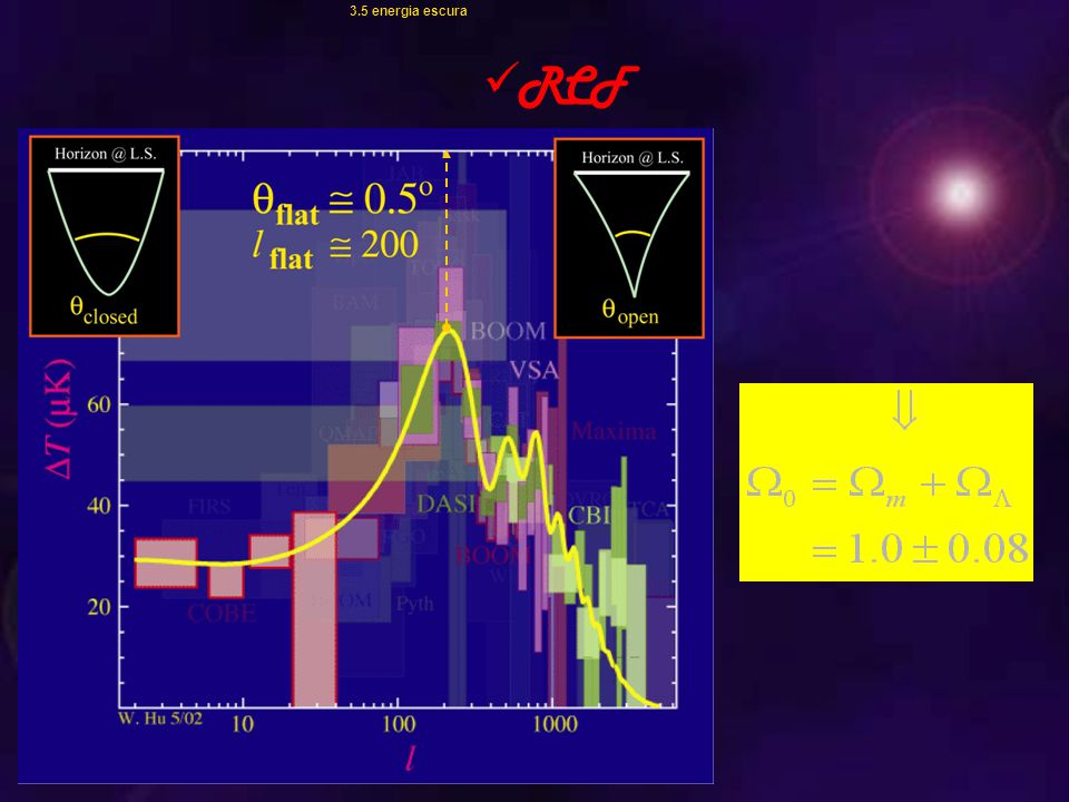 3.5 energia escura RCF