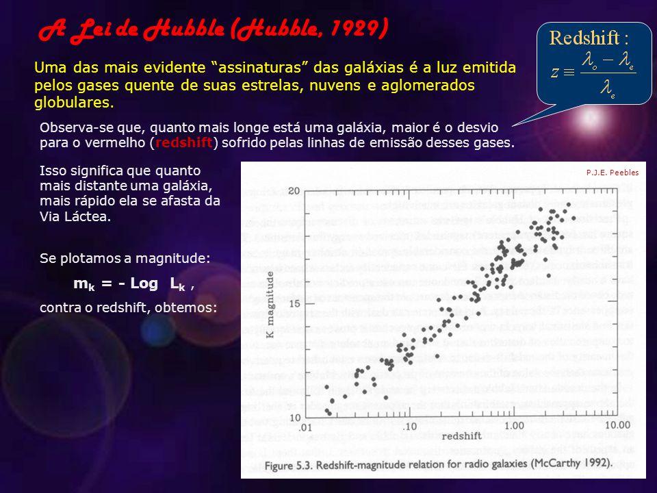 A Lei de Hubble (Hubble, 1929)