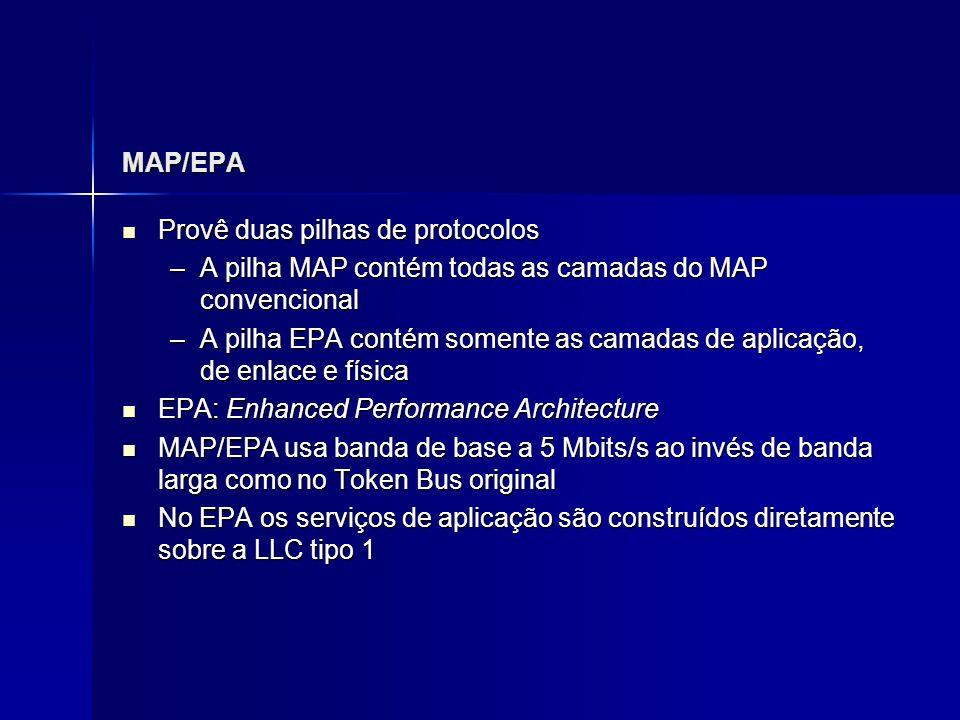MAP/EPA Provê duas pilhas de protocolos. A pilha MAP contém todas as camadas do MAP convencional.