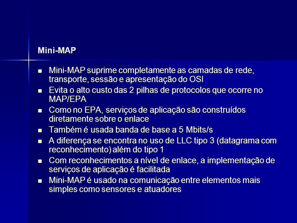 Mini-MAP Mini-MAP suprime completamente as camadas de rede, transporte, sessão e apresentação do OSI.