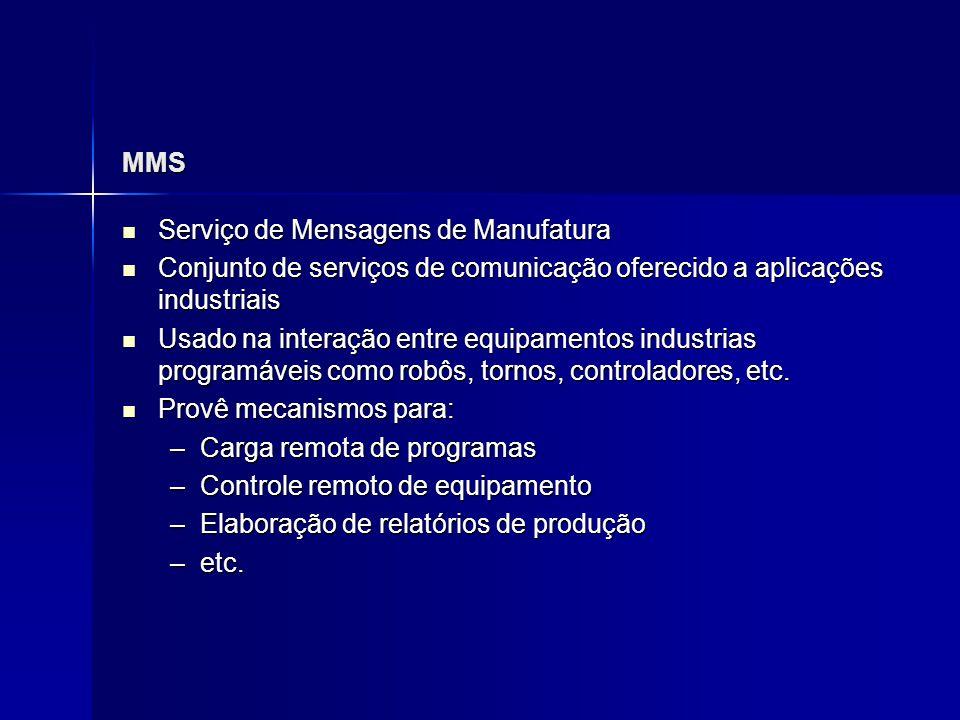 MMS Serviço de Mensagens de Manufatura. Conjunto de serviços de comunicação oferecido a aplicações industriais.