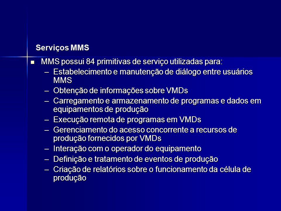 Serviços MMS MMS possui 84 primitivas de serviço utilizadas para: Estabelecimento e manutenção de diálogo entre usuários MMS.