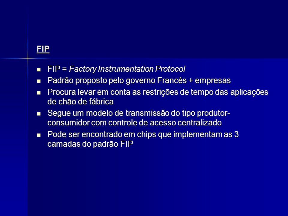 FIP FIP = Factory Instrumentation Protocol. Padrão proposto pelo governo Francês + empresas.