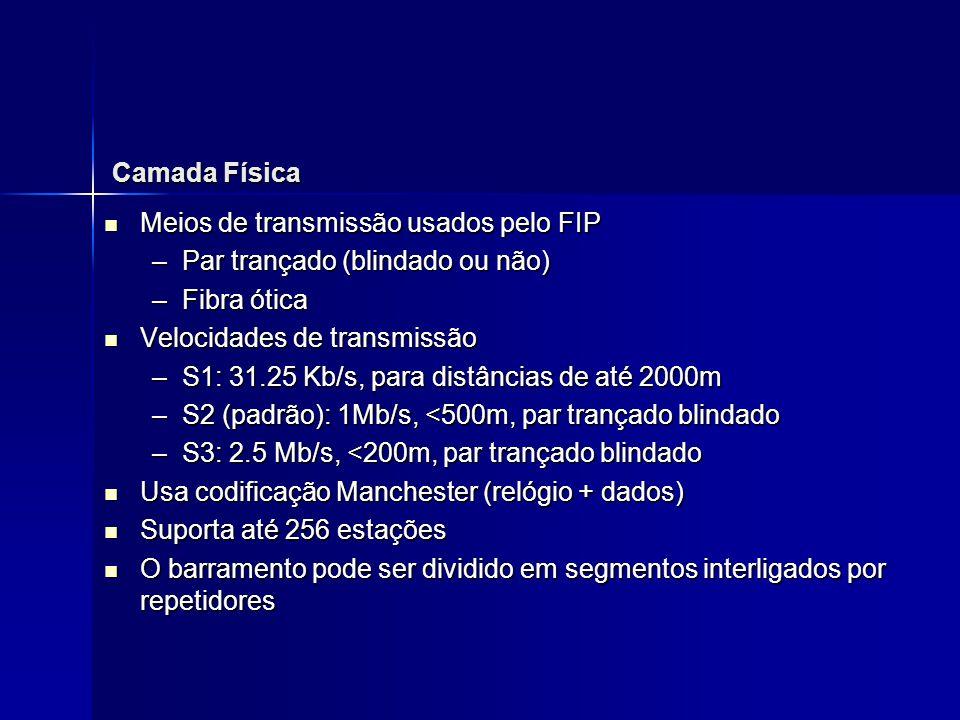 Camada Física Meios de transmissão usados pelo FIP. Par trançado (blindado ou não) Fibra ótica. Velocidades de transmissão.