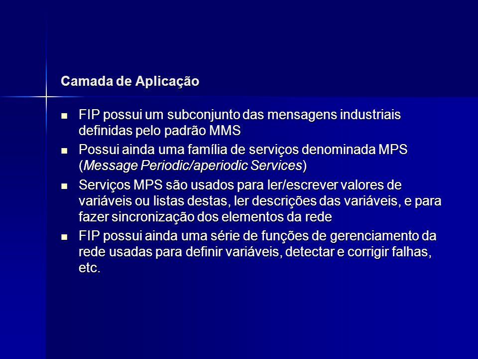 Camada de Aplicação FIP possui um subconjunto das mensagens industriais definidas pelo padrão MMS.