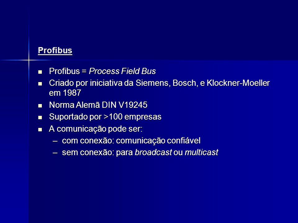 Profibus Profibus = Process Field Bus. Criado por iniciativa da Siemens, Bosch, e Klockner-Moeller em 1987.