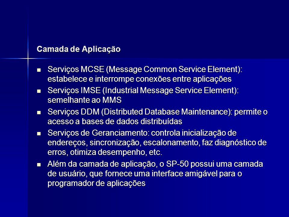 Camada de Aplicação Serviços MCSE (Message Common Service Element): estabelece e interrompe conexões entre aplicações.